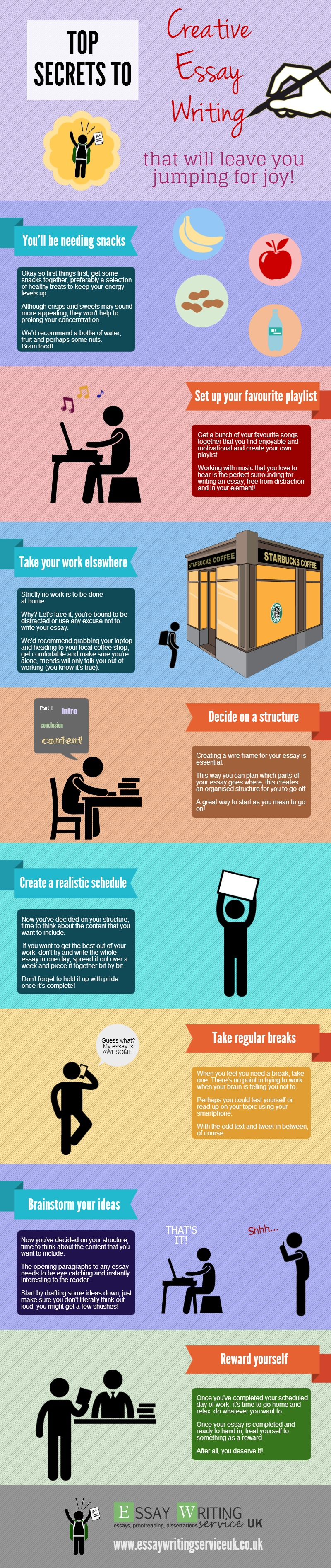 creative essay writing infographic
