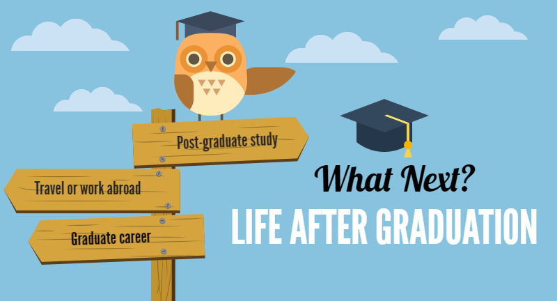 Life After Graduation What Next For A Postgraduate border=